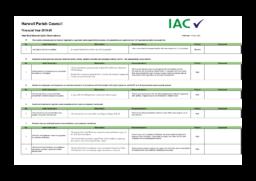 Internal audit comments